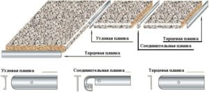 Торцевая планка для столешницы 26-28 мм 100 рублей, фото 2 | интернет-магазин Складно