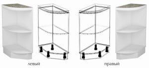 Кухонный шкаф напольный торцевой открытый Гинза ШНПУ30 фото | интернет-магазин Складно