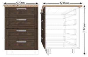 Кухонный шкаф напольный Лофт ШНЯ50 с 4 ящиками фото | интернет-магазин Складно