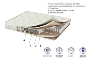 Ортопедический матрас Katalina с латексом 140х200 10750 рублей, фото 2 | интернет-магазин Складно
