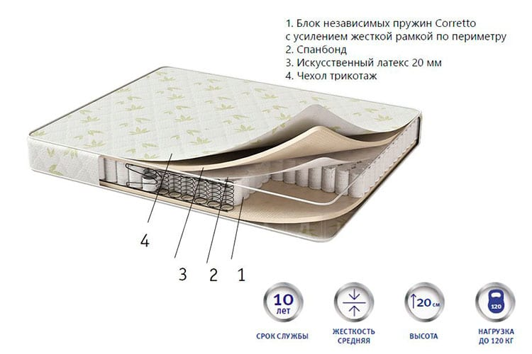 Ортопедический матрас Katalina с латексом 140х200 фото 2 | интернет-магазин Складно