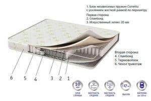 Матрас Tourine 80х190 5950 рублей, фото 2 | интернет-магазин Складно
