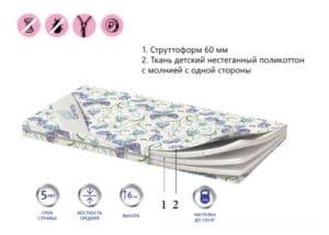 Матрас Kitty 80х180 3990 рублей, фото 2 | интернет-магазин Складно