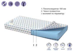 Матрас Standart-2 80х190 4790 рублей, фото 2 | интернет-магазин Складно