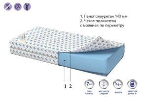 Матрас Standart 3 ППУ 80х160 6080 рублей, фото 2 | интернет-магазин Складно