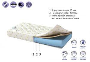 Матрас Porkos 80х160 6650 рублей, фото 2 | интернет-магазин Складно