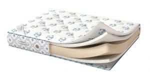 Матрас Elite 90х200 натуральный латекс  41840  рублей, фото 1 | интернет-магазин Складно